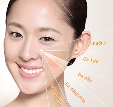 Kiểm tra loại da