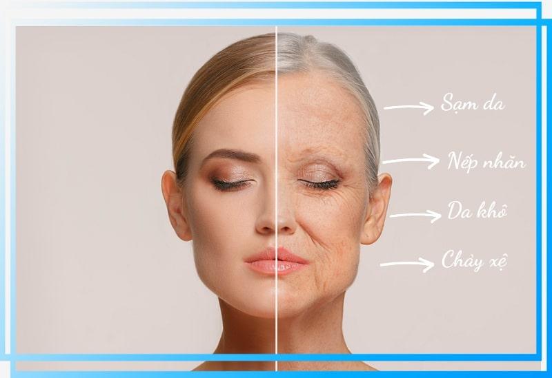 lão hóa da và biểu hiện của da bị lão hóa